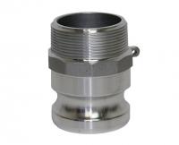 Камлок (Camlock) - быстроразъемное кулачковое соединение